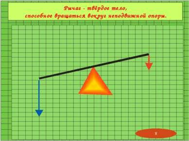 F1 F2 O L1 L2 F1, F2 – силы, действующие на рычаг L1- плечо силы F1 L2- плечо...