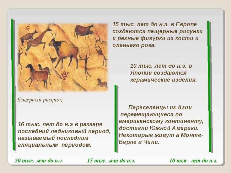 20 тыс. лет до н.э. 15 тыс. лет до н.э. 10 тыс. лет до н.э. Пещерный рисунок ...