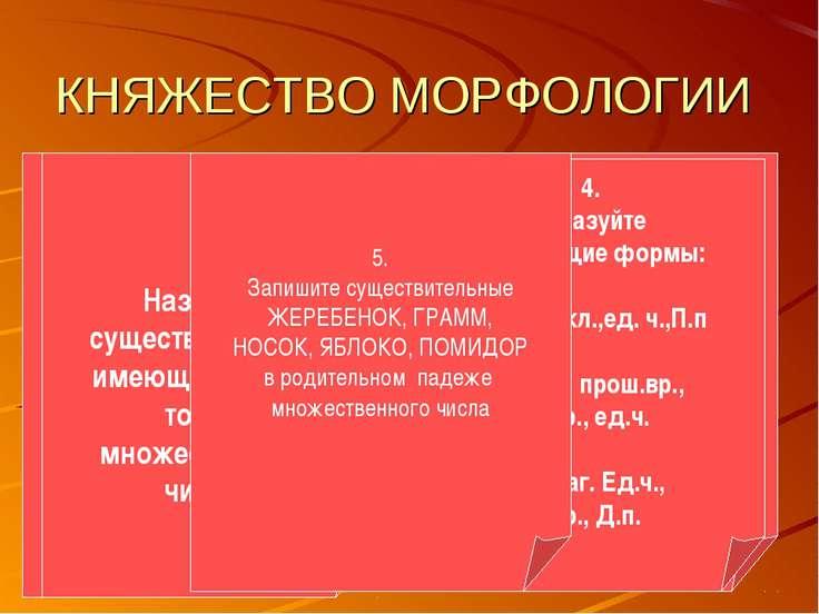 КНЯЖЕСТВО МОРФОЛОГИИ Перечислите все части речи с примерами 1. 2. Назвать сущ...