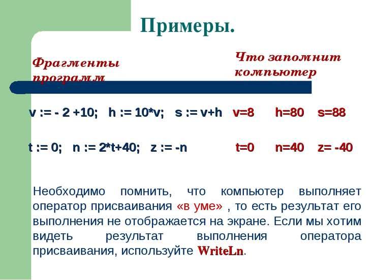 Примеры. Фрагменты программ Что запомнит компьютер v := - 2 +10; h := 10*v; s...