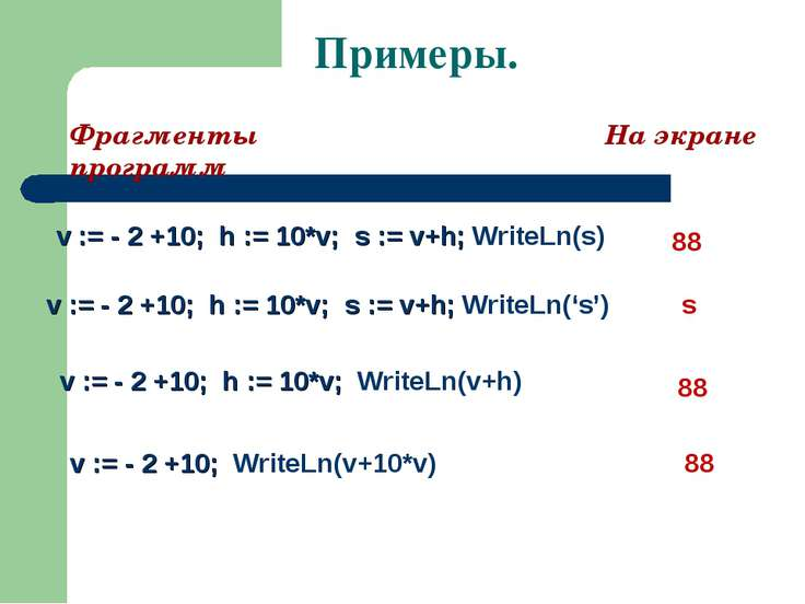 Примеры. Фрагменты программ На экране v := - 2 +10; h := 10*v; s := v+h; Writ...