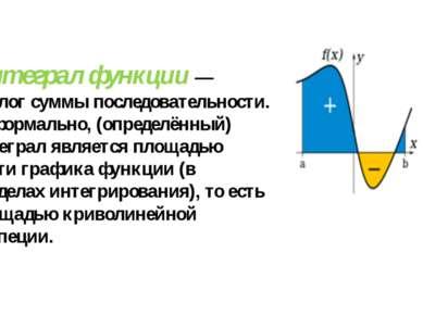 Интеграл функции — аналог суммы последовательности. Неформально, (определённы...