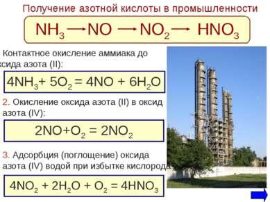 Получение азотной кислоты в промышленности NH3 NO NO2 HNO3 4NH3+ 5O2 = 4NO + ...