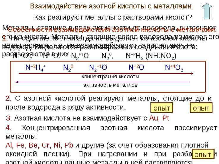 Взаимодействие азотной кислоты с металлами Как реагируют металлы с растворами...