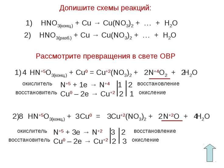 Допишите схемы реакций: Рассмотрите превращения в свете ОВР 1) HNO3(конц.) + ...