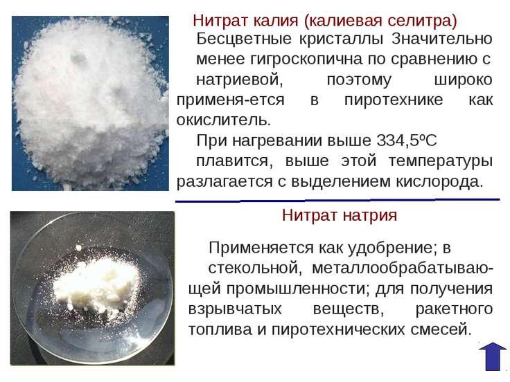 Нитрат калия (калиевая селитра) Бесцветные кристаллы Значительно менее гигрос...