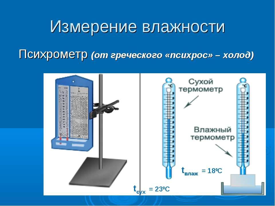 Измерение влажности Психрометр (от греческого «психрос» – холод) tсух = 230С ...