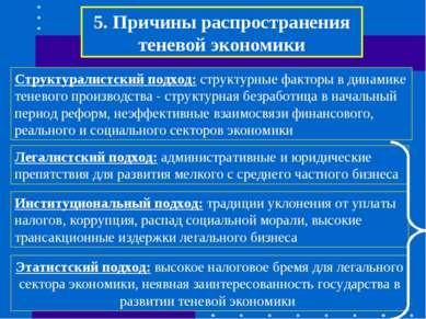 5. Причины распространения теневой экономики Легалистский подход: администрат...