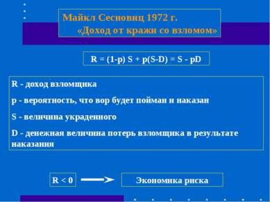 Майкл Сесновиц 1972 г. «Доход от кражи со взломом» R = (1-p) S + p(S-D) = S -...