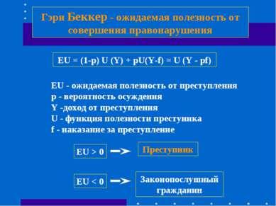 Гэри Беккер - ожидаемая полезность от совершения правонарушения EU = (1-p) U ...
