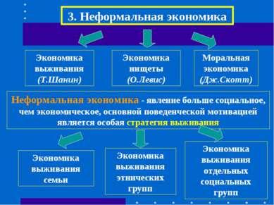 Экономика выживания (Т.Шанин) Экономика нищеты (О.Левис) Моральная экономика ...