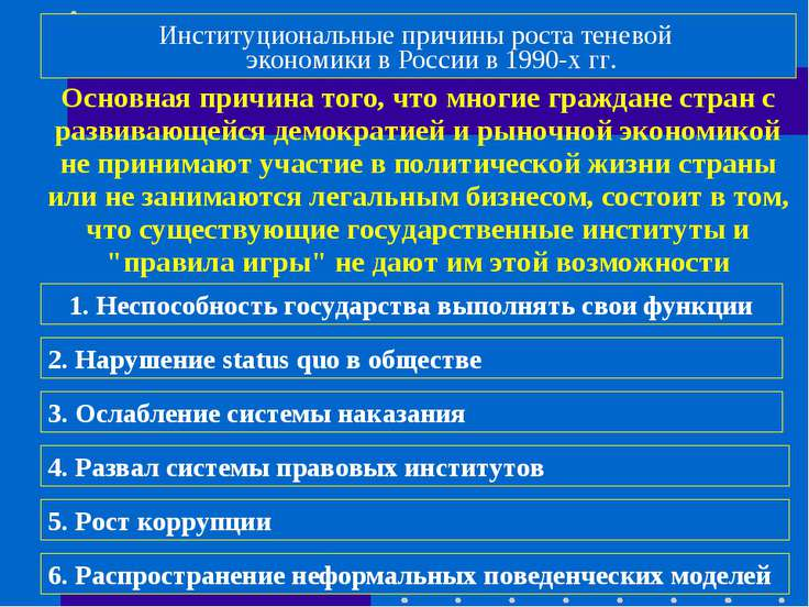 Институциональные причины роста теневой экономики в России в 1990-х гг. 1. Не...