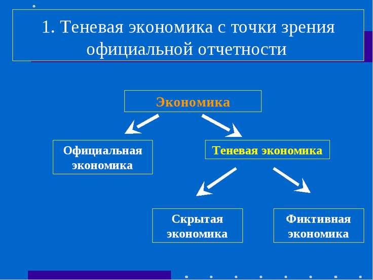 1. Теневая экономика с точки зрения официальной отчетности Экономика Официаль...