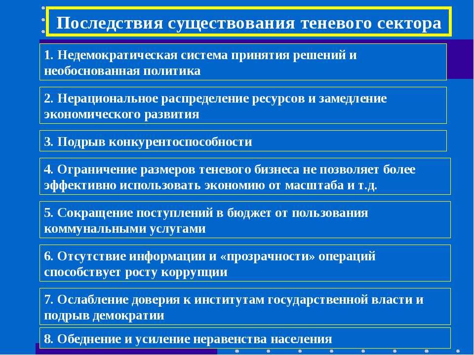 Последствия существования теневого сектора 1. Недемократическая система приня...