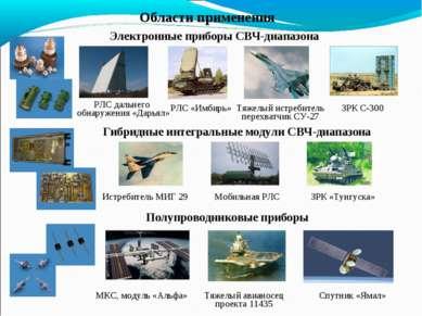 Области применения Электронные приборы СВЧ-диапазона Гибридные интегральные м...