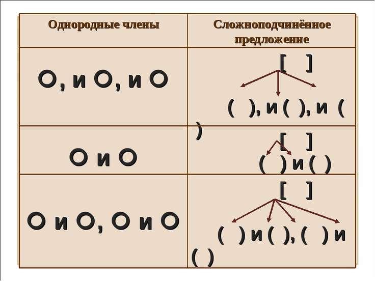 [ ] ( ) и ( ), ( ) и ( ) и , и [ ] ( ) и ( ) и [ ] ( ), и ( ), и ( ) , и , и ...