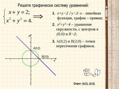 1. x+y=2 y=2–x - линейная функция, график – прямая; Решите графически систему...