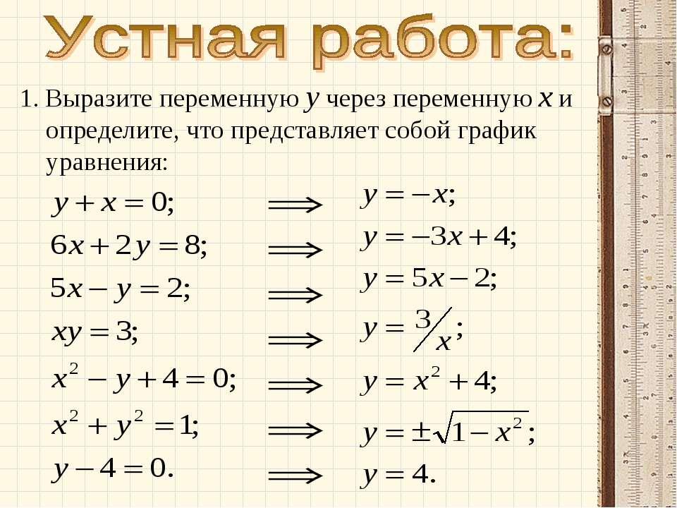 Выразите переменную у через переменную х и определите, что представляет собой...