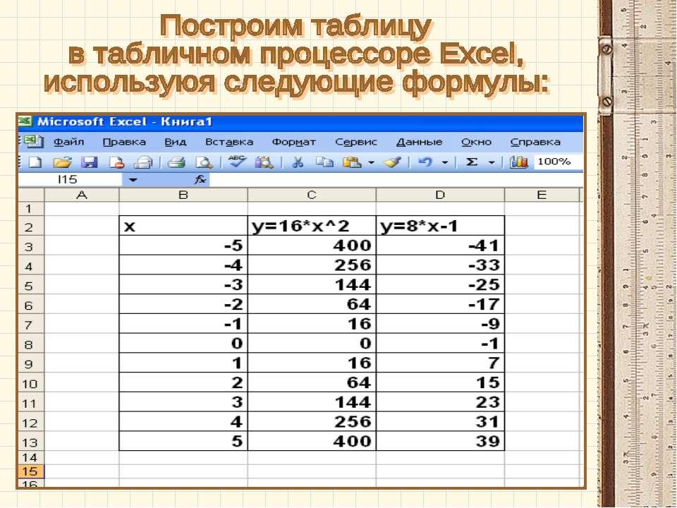 Как сделать таблицу отчет