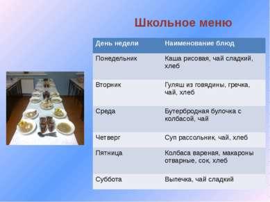 Школьное меню Деньнедели Наименованиеблюд Понедельник Каша рисовая, чай сладк...