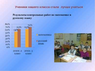 Ученики нашего класса стали лучше учиться Результаты контрольных работ по мат...