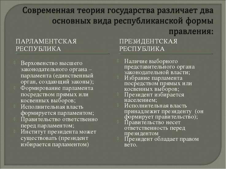 ПАРЛАМЕНТСКАЯ РЕСПУБЛИКА Верховенство высшего законодательного органа – парла...