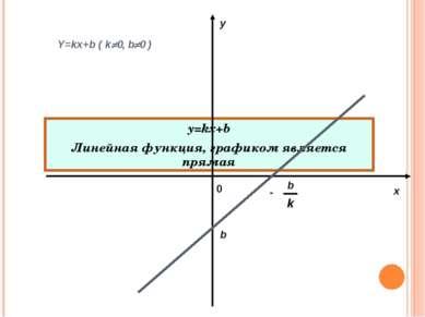 y=kx+b Линейная функция, графиком является прямая x