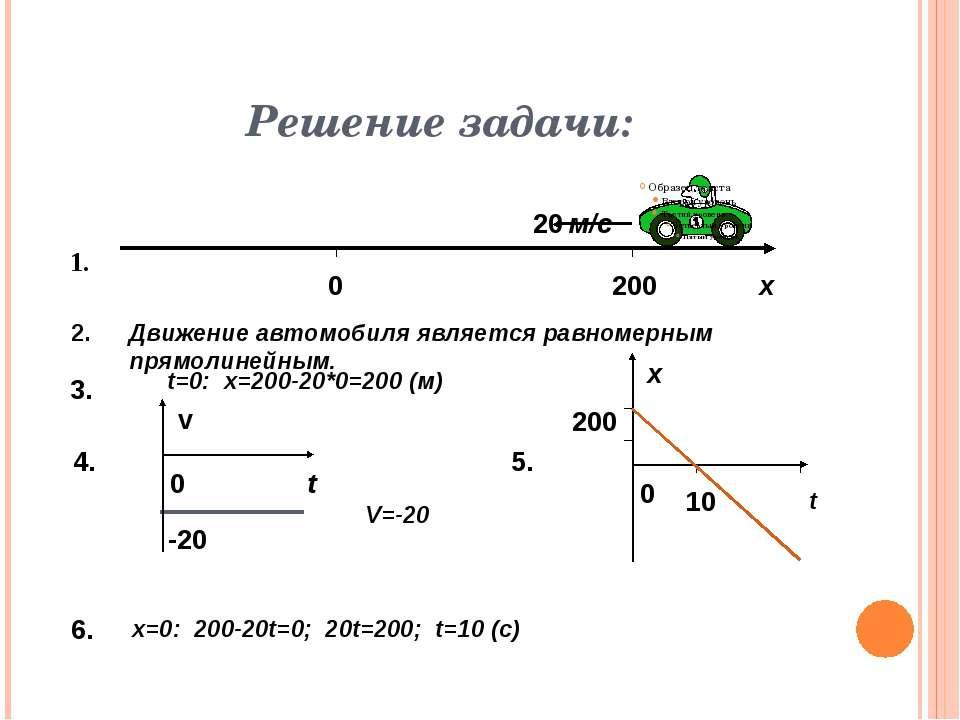 Решение задачи: х 2. Движение автомобиля является равномерным прямолинейным. ...