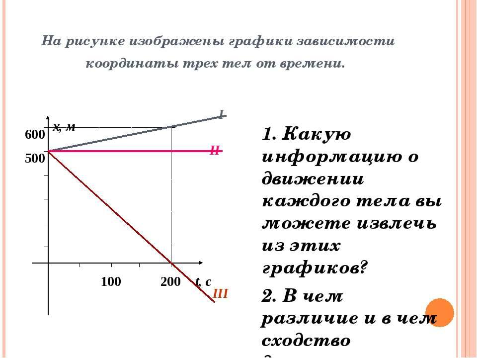На рисунке изображены графики зависимости координаты трех тел от времени. t, ...