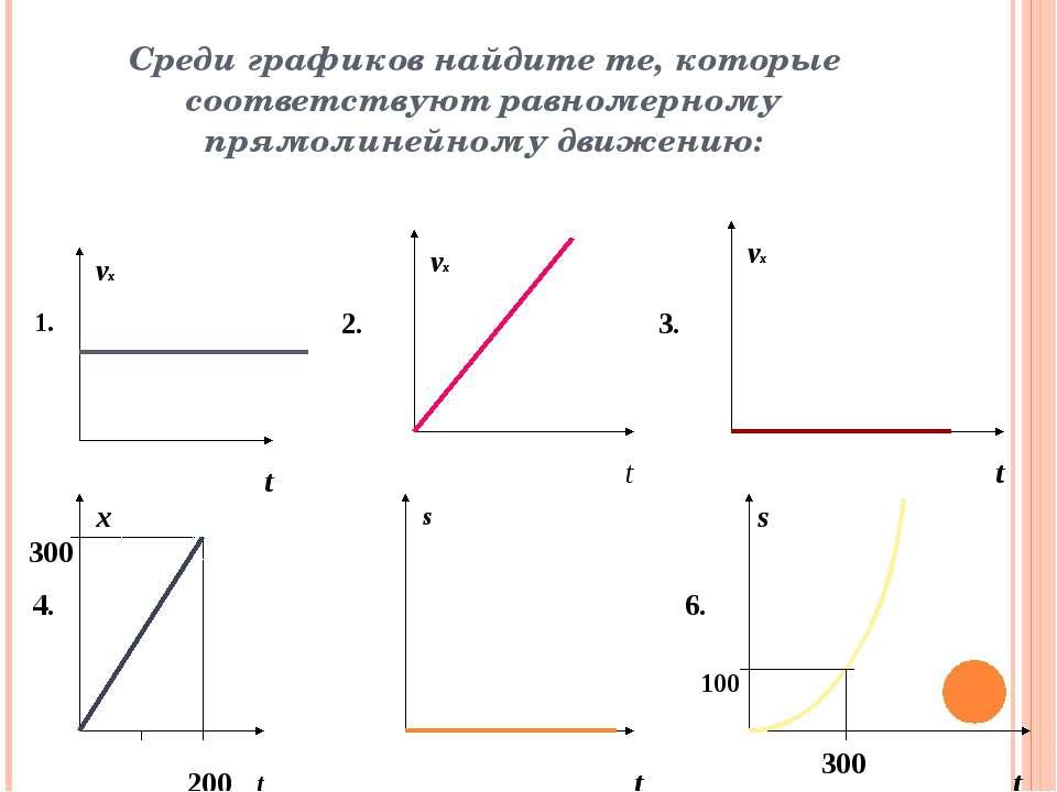 Среди графиков найдите те, которые соответствуют равномерному прямолинейному ...