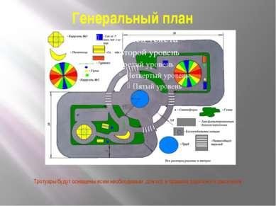 Генеральный план Тротуары будут оснащены всем необходимым для игр в правила д...