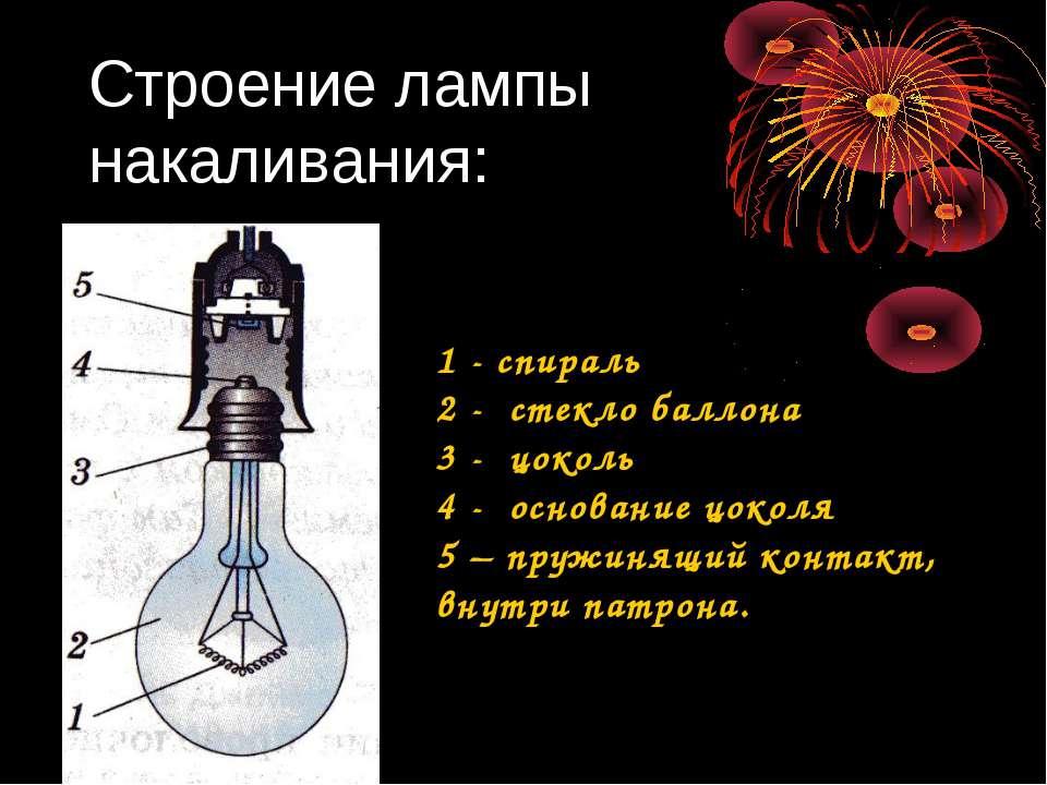 Строение лампы накаливания: 1 - спираль 2 - стекло баллона 3 - цоколь 4 - осн...
