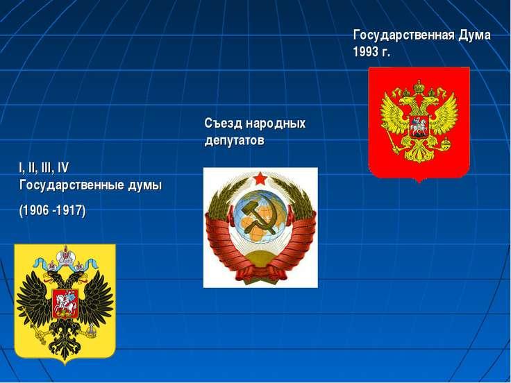 I, II, III, IV Государственные думы (1906 -1917) Съезд народных депутатов Гос...