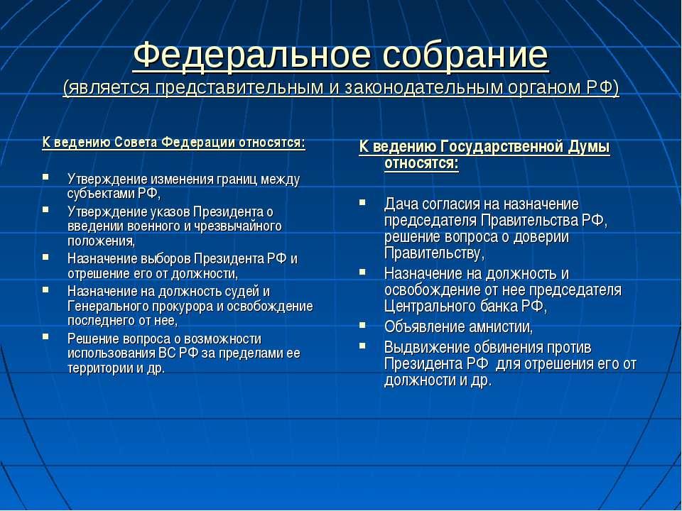 Федеральное собрание (является представительным и законодательным органом РФ)...