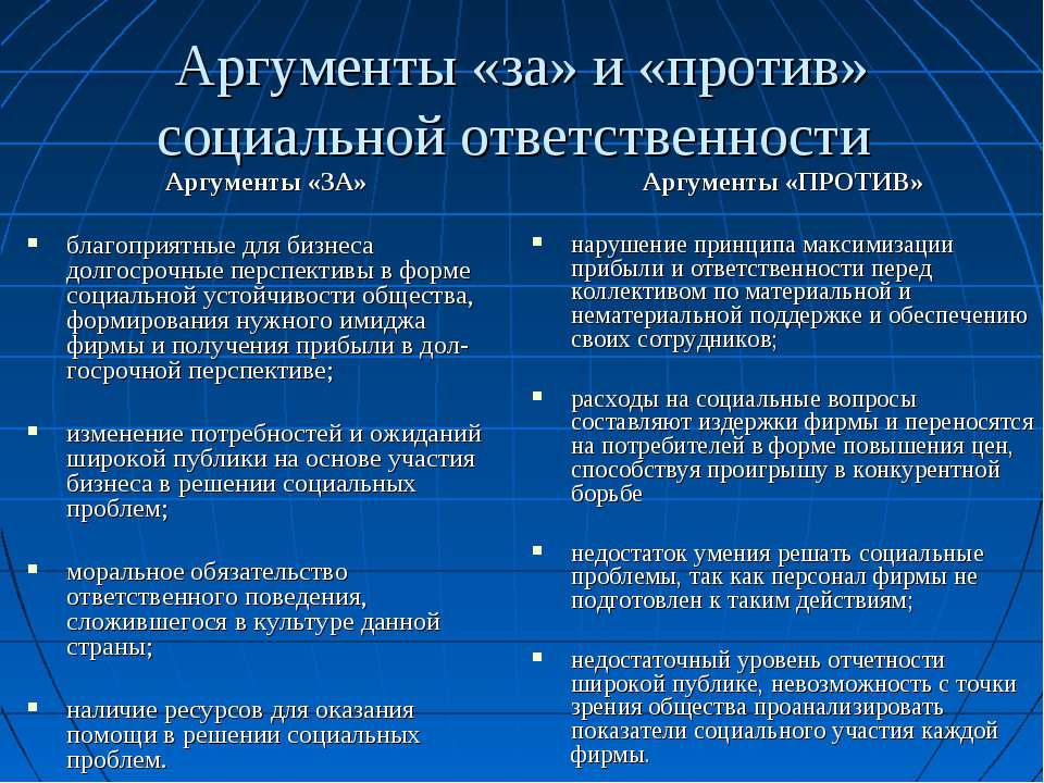 Аргументы «за» и «против» социальной ответственности Аргументы «ЗА» благоприя...