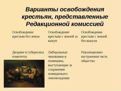 Варианты освобождения крестьян, представленные Редакционной комиссией Освобож...