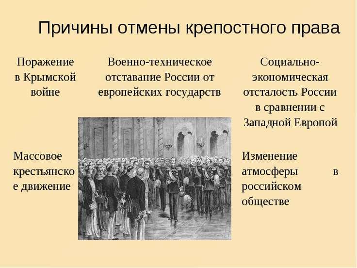 Причины отмены крепостного права Поражение в Крымской войне Военно-техническо...