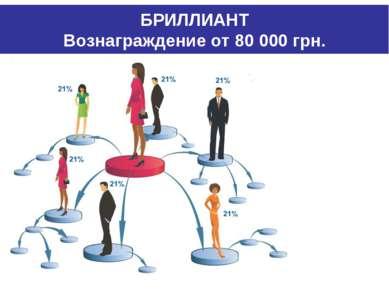 БРИЛЛИАНТ Вознаграждение от 80 000 грн.