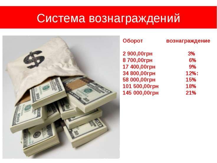 Система вознаграждений Оборот вознаграждение 2 900,00грн 3% 8 700,00грн 6% 17...
