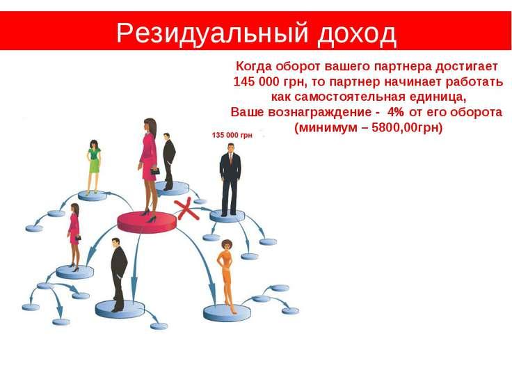 Резидуальный доход Когда оборот вашего партнера достигает 145 000 грн, то пар...