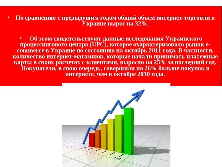 По сравнению с предыдущим годом общий объем интернет-торговли в Украине вырос...