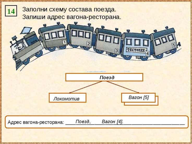 14 Заполни схему состава поезда. Запиши адрес вагона-ресторана. Адрес вагона-...