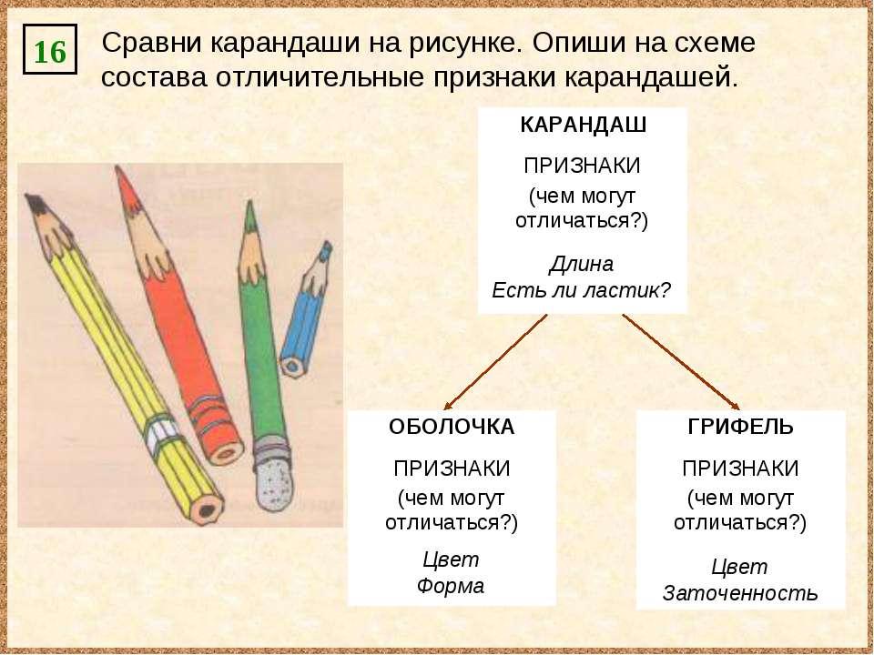 16 Сравни карандаши на рисунке. Опиши на схеме состава отличительные признаки...