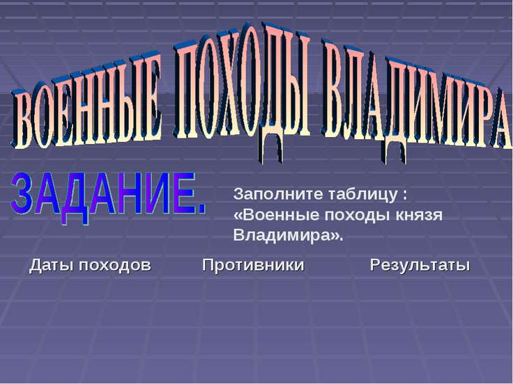 Заполните таблицу : «Военные походы князя Владимира». Даты походов Противники...