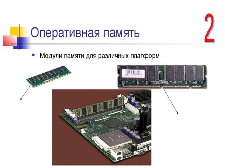 Оперативная память Модули памяти для различных платформ DDR-для материнских п...