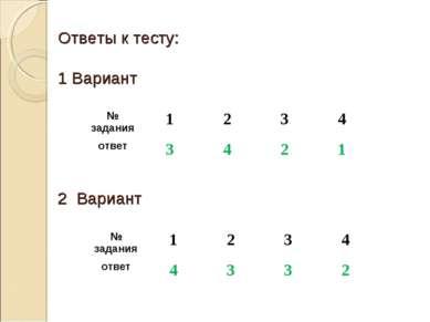 Ответы к тесту: 1 Вариант 2 Вариант № задания 1 2 3 4 ответ 3 4 2 1 № задания...
