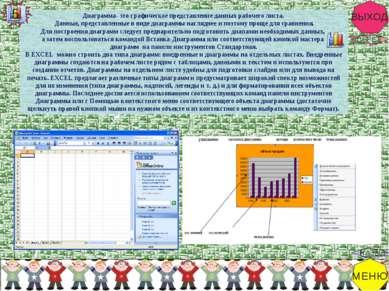 Диаграмма- это графическое представление данных рабочего листа. Данные, предс...