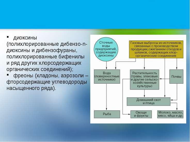 диоксины (полихлорированные дибензо-n-диоксины и дибензофураны, полихлорирова...