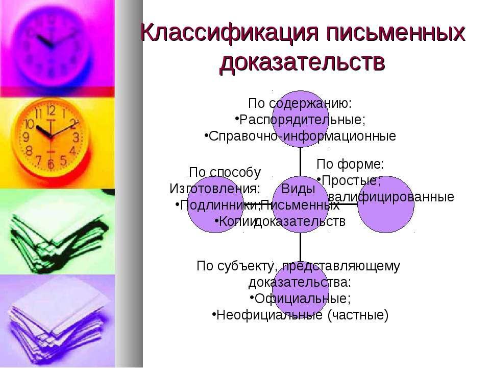 Классификация письменных доказательств