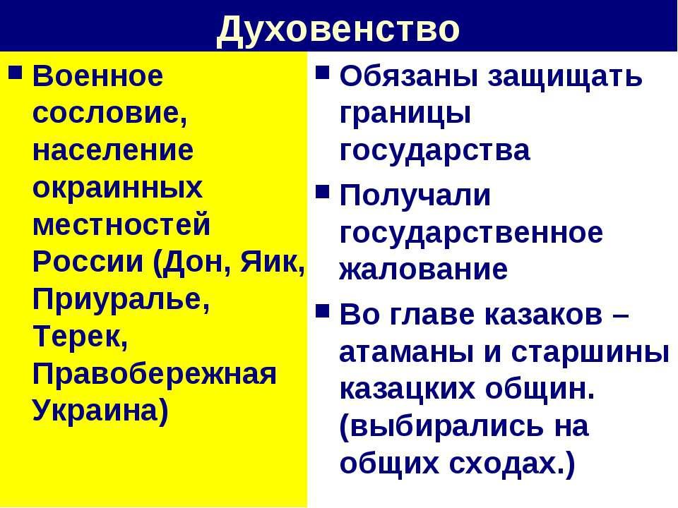 Духовенство Военное сословие, население окраинных местностей России (Дон, Яик...